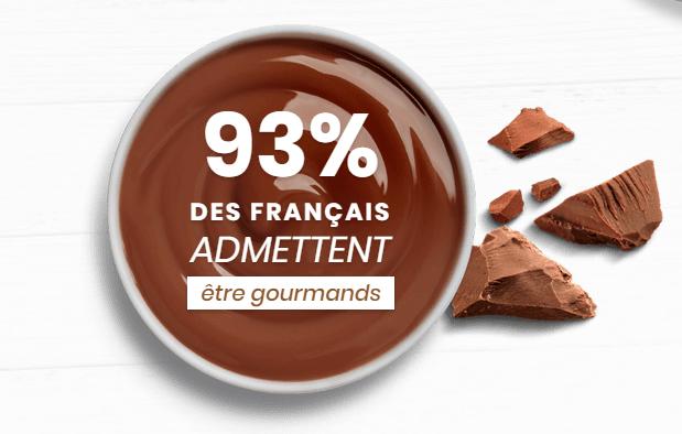 93% des français admettent être gourmands